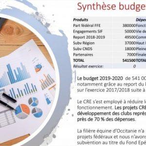 budget 24