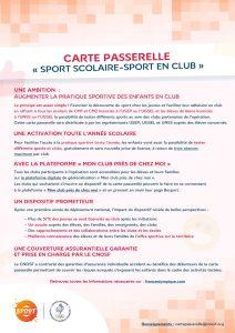 carte Passerelle «Sport scolaire-sport en Club»